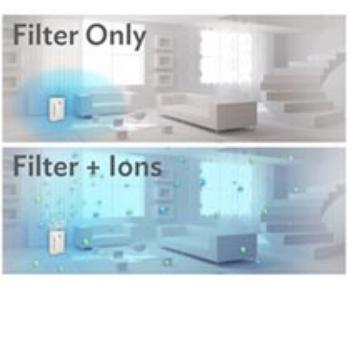 Filter and ions at work with Sharp plasmacluster air purifier