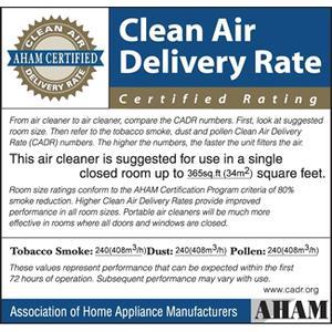 Blueair 403 aham verifide certificate