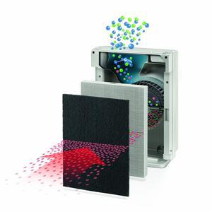 Fellowes AP-300PH air purifier filter process