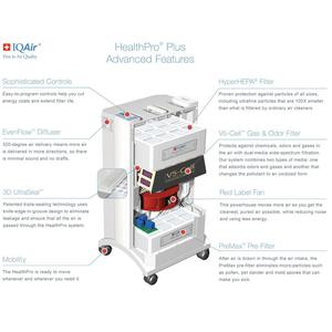 IQAir healthpro functionality chart