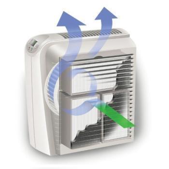 Filter design in Holmes HAP726-U air purifier