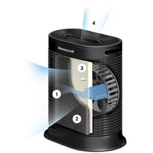 Honeywell HPA250B Smart air purifier