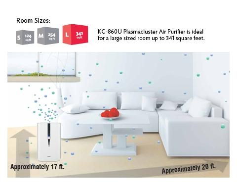 Why Sharp Plasmacluster KC-860U is not Your Typical Air Purifier